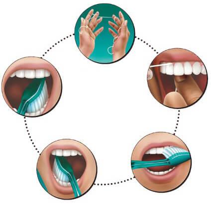 معاینه سلامتی دهان