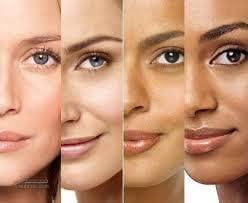انواع پوست