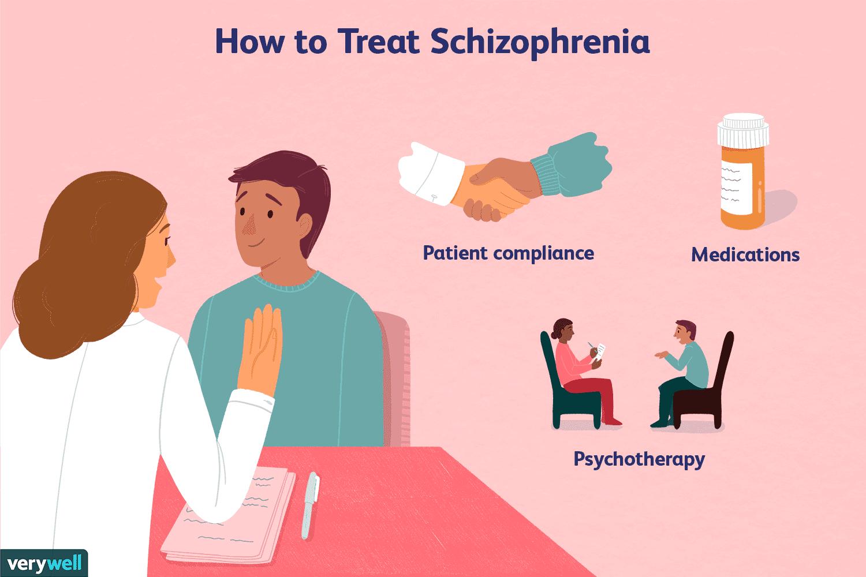 اسکیزوفرنی - Schizophrenia